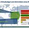 klimabudget-update-19-08-14-1024x579.png